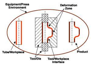 diagram of welding machine diagram of welding process