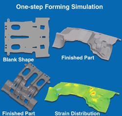 One step forming simulation