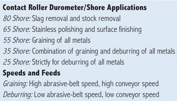 The basics and benefits of modern deburring - TheFabricator.com