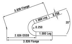 The Basics Of Applying Bend Functions The Fabricator