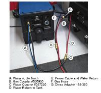 lincoln ac225s welder wiring diagrams tip tig welder diagrams tips for tig torches #5