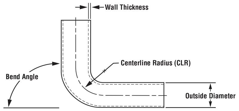 A bend angle in tube bending usually is calculated from the outsideu2014the complementary bend angle. Other critical dimensions are the wall thickness (which ...  sc 1 st  The Fabricator & Tube and pipe basics: How to achieve the perfect bend - The Fabricator