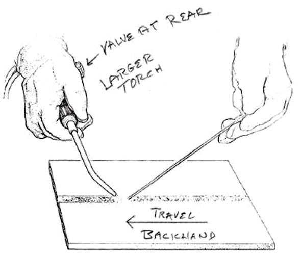 Flux-Cored Arc Welding Techniques