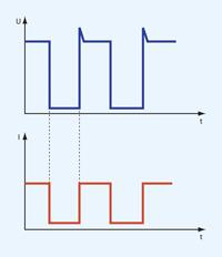 voltage cmt process