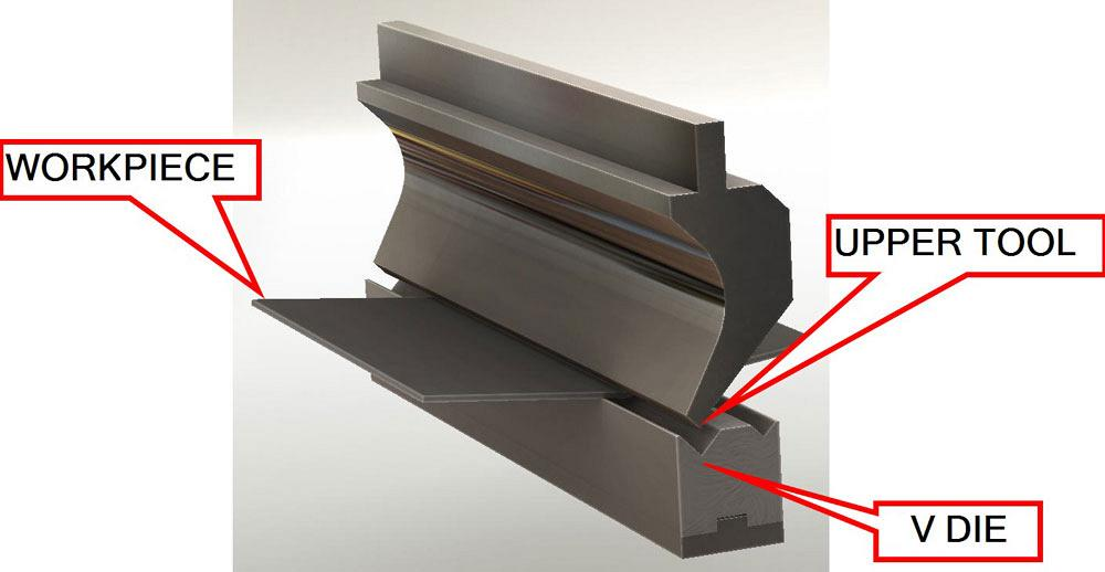 What Sheet Metal Shops Wish You Knew Minimum Flange Bend
