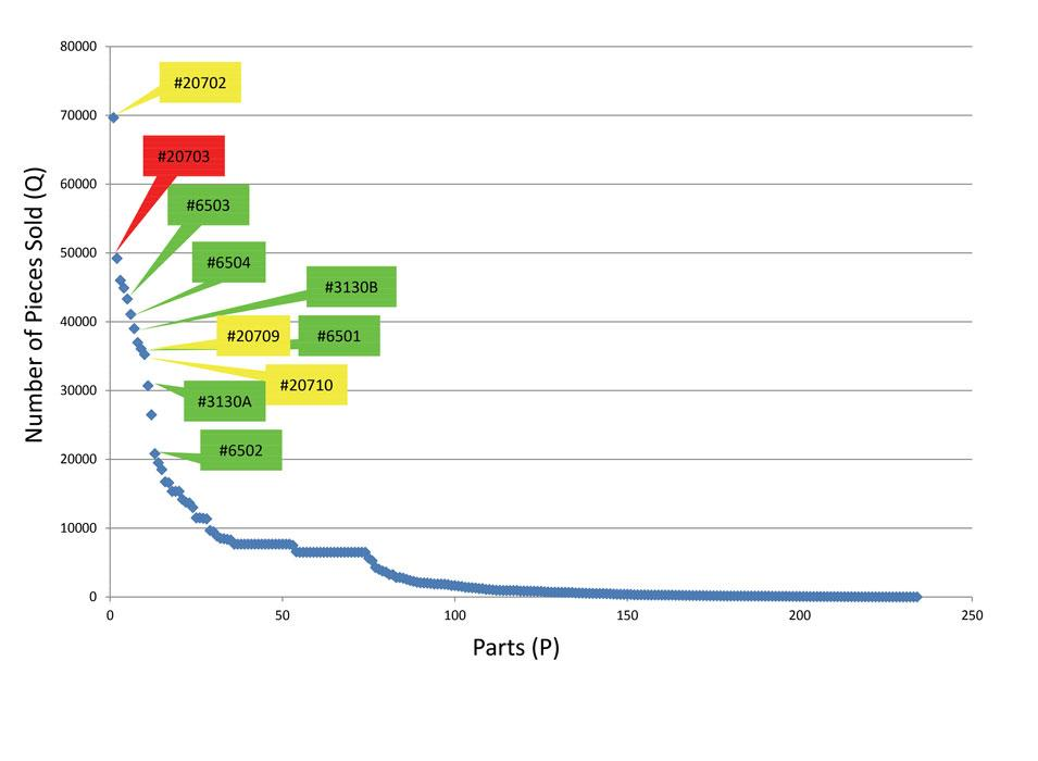 analysis of the history of the The value of conventions: an analysis of thucydides' history of the peloponnesian war by evaluating the theoretical implications of thucydides' history of the.